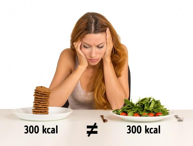 kalori_saymak_diyet_yanlislari.jpg