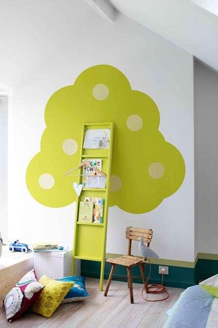 Çocuk odası için raflar
