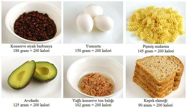 yiyeceklerin_kalorileri