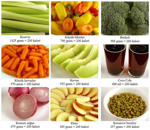 yiyeceklerin_kalorileri_2