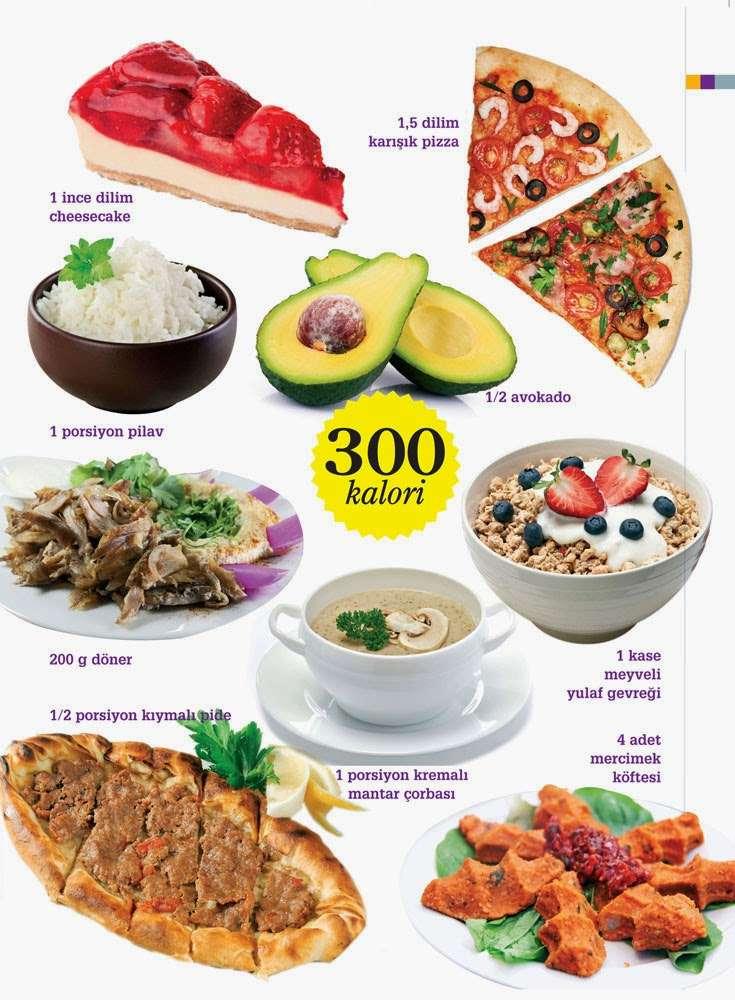 yiyeceklerin_kalorileri_5