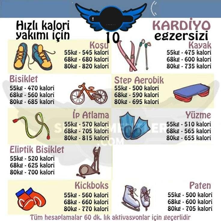 1_saat_spor_kac_kalori_yaktirir_1