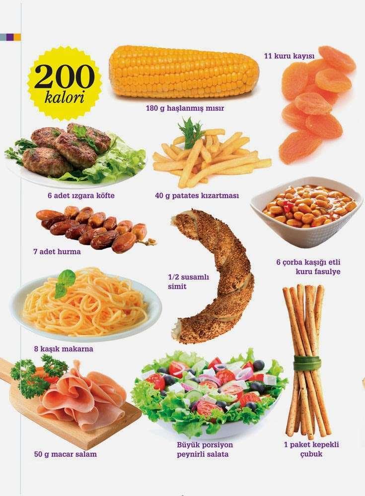 200_kalorilik_yiyecekler_ve_icecekler_nelerdir_4