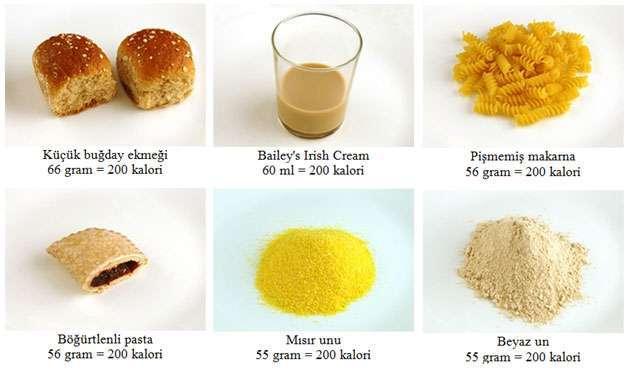 200_kalorilik_yiyecekler_ve_icecekler_nelerdir_6
