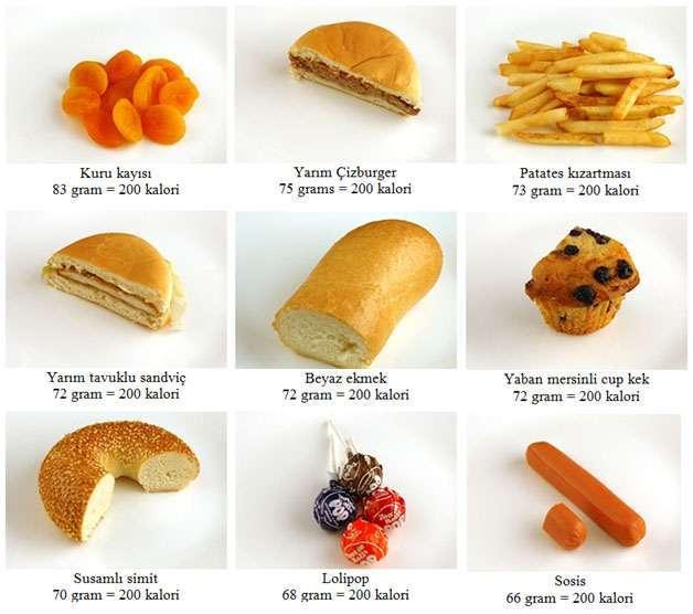 200_kalorilik_yiyecekler_ve_icecekler_nelerdir_7
