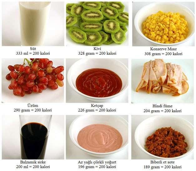 200_kalorilik_yiyecekler_ve_icecekler_nelerdir_9