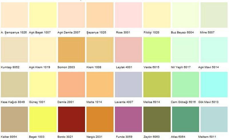 Filli Boya İç Cephe Renk Kartelası 2016 Resimleri