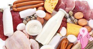 10 Şaşırtıcı Yüksek Protein Gıdası! Denemelisiniz